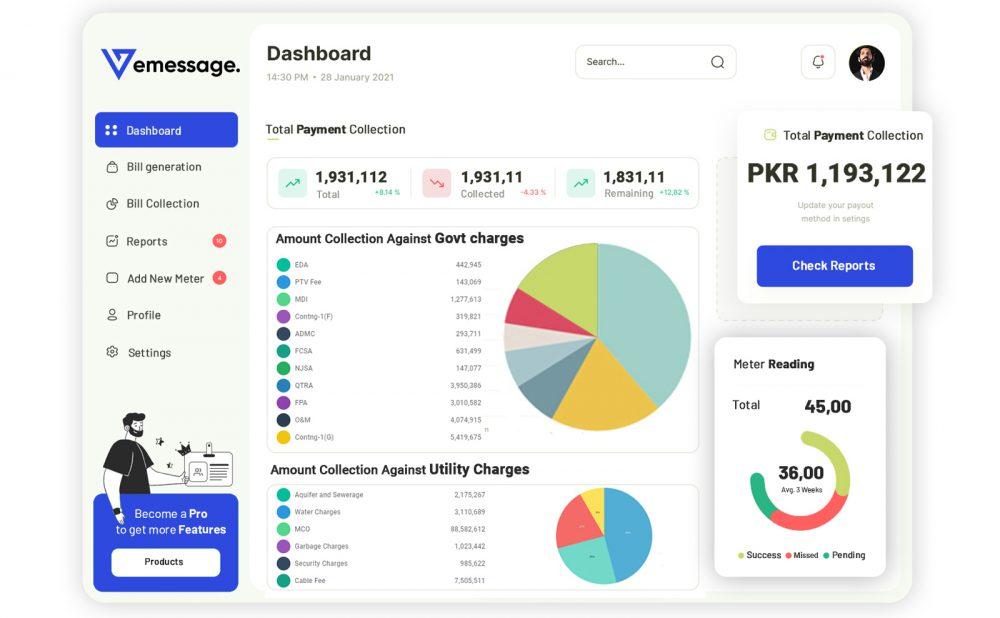 cloud billing software in Pakistan - VeMessage